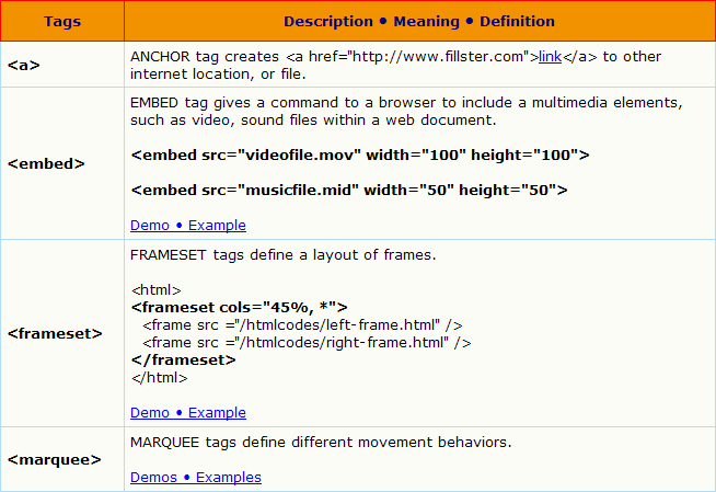 Images of Html Tags Html Tag Tutorials
